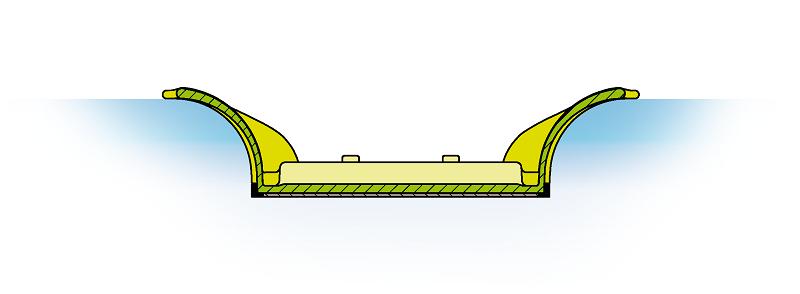 Crossblades – Die Schneeschuhski